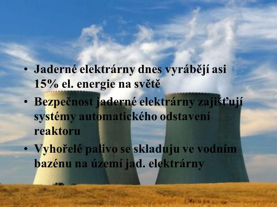 Jaderné elektrárny dnes vyrábějí asi 15% el.
