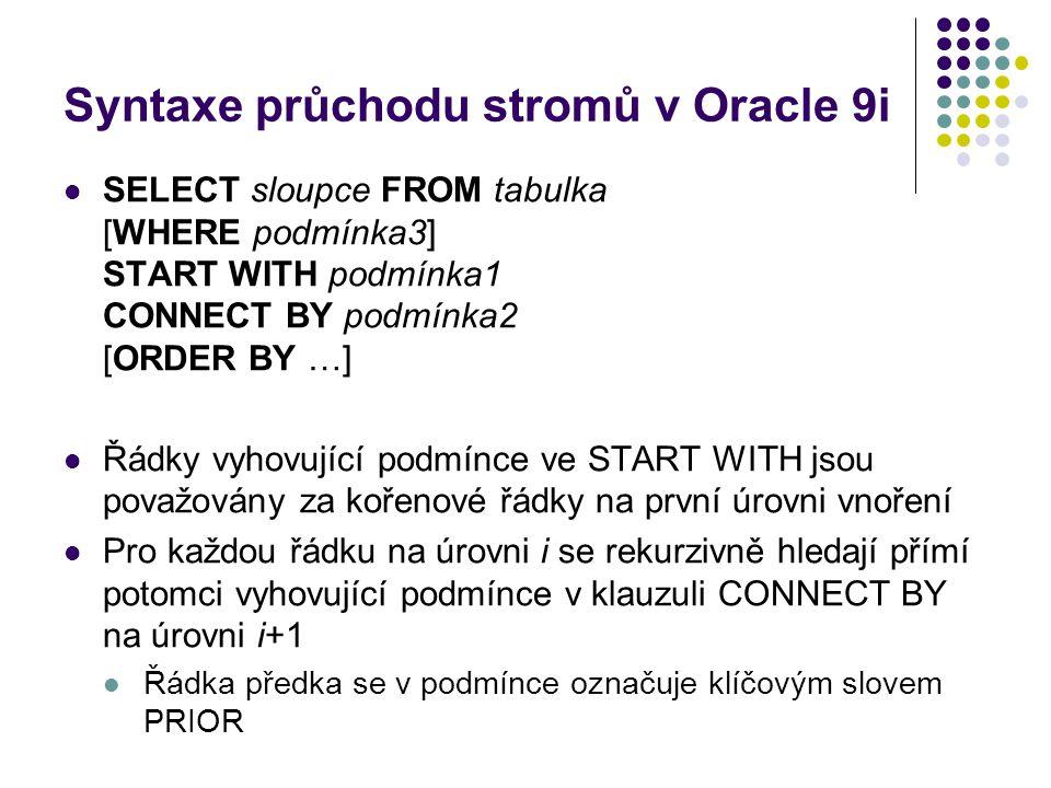 Syntaxe průchodu stromů v Oracle 9i SELECT sloupce FROM tabulka [WHERE podmínka3] START WITH podmínka1 CONNECT BY podmínka2 [ORDER BY …] Řádky vyhovuj