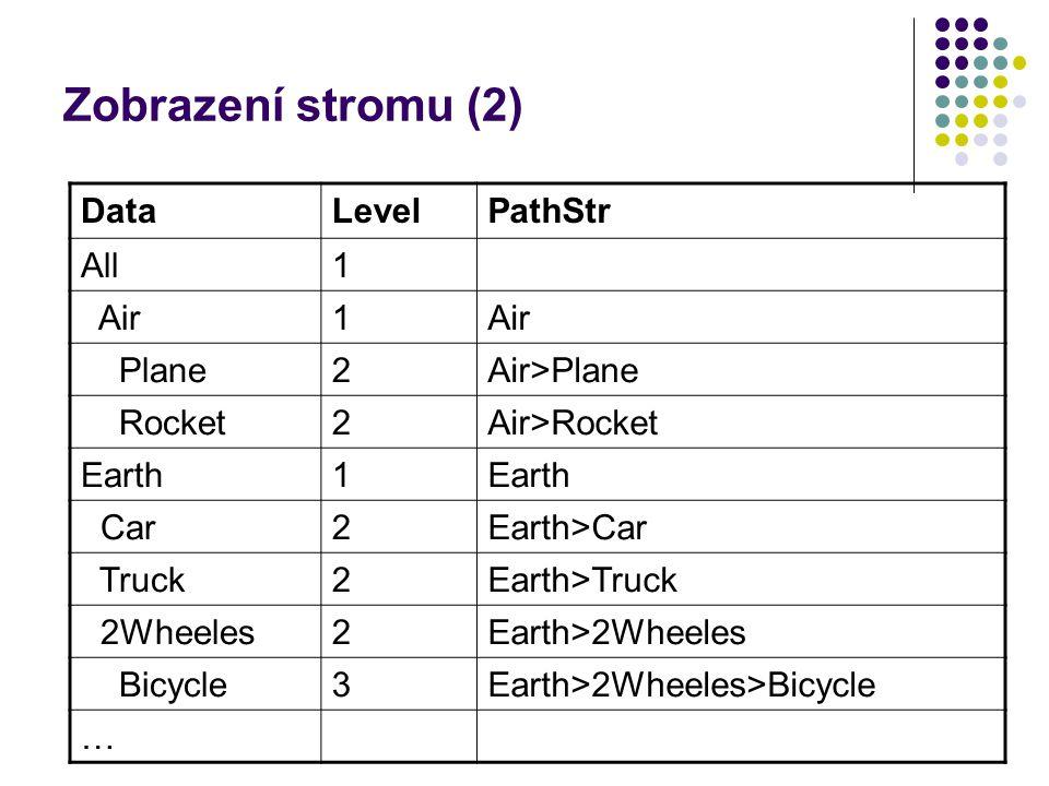 Zobrazení stromu (2) DataLevelPathStr All1 Air1 Plane2Air>Plane Rocket2Air>Rocket Earth1 Car2Earth>Car Truck2Earth>Truck 2Wheeles2Earth>2Wheeles Bicyc