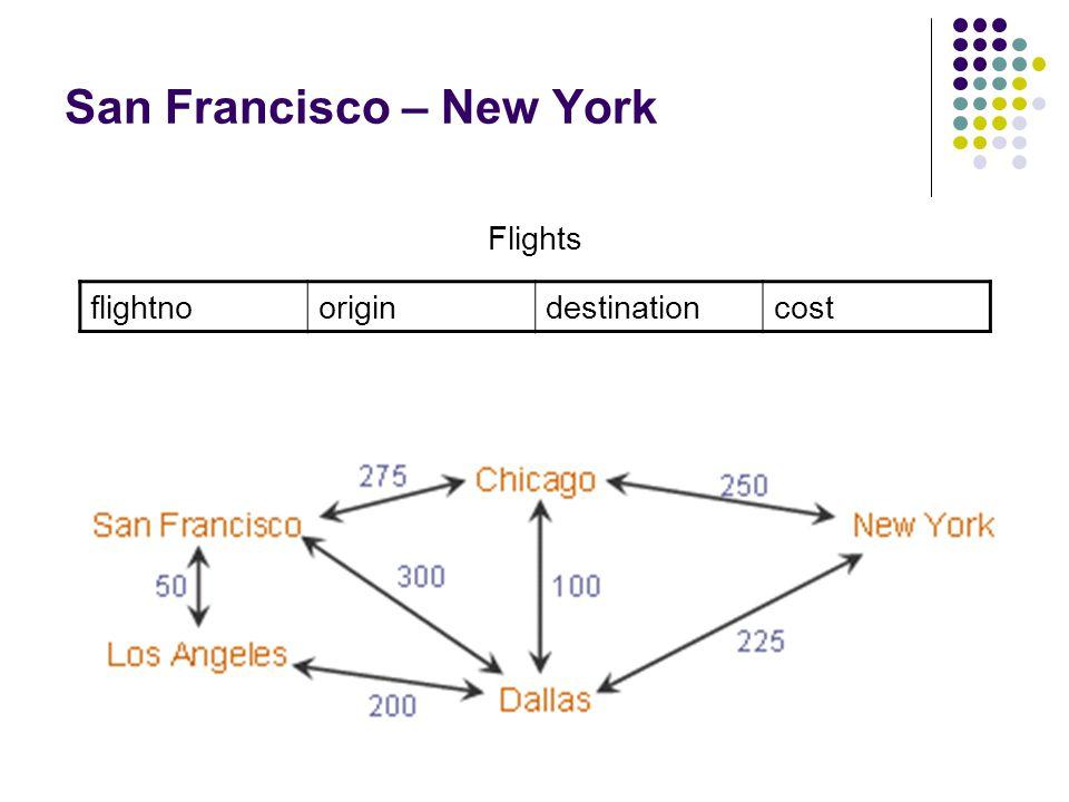 San Francisco – New York Flights flightnoorigindestinationcost
