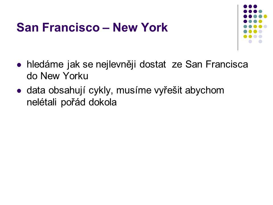 San Francisco – New York hledáme jak se nejlevněji dostat ze San Francisca do New Yorku data obsahují cykly, musíme vyřešit abychom nelétali pořád dok