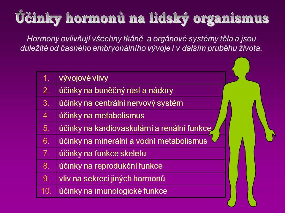 Hormony ovlivňují všechny tkáně a orgánové systémy těla a jsou důležité od časného embryonálního vývoje i v dalším průběhu života.