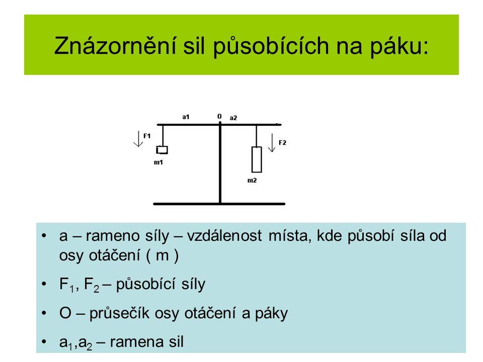 Rovnovážná poloha páky: Ramena stejně dlouhá a 1 = a 2 Síly stejně veliké F 1 = F 2 Obr. 6