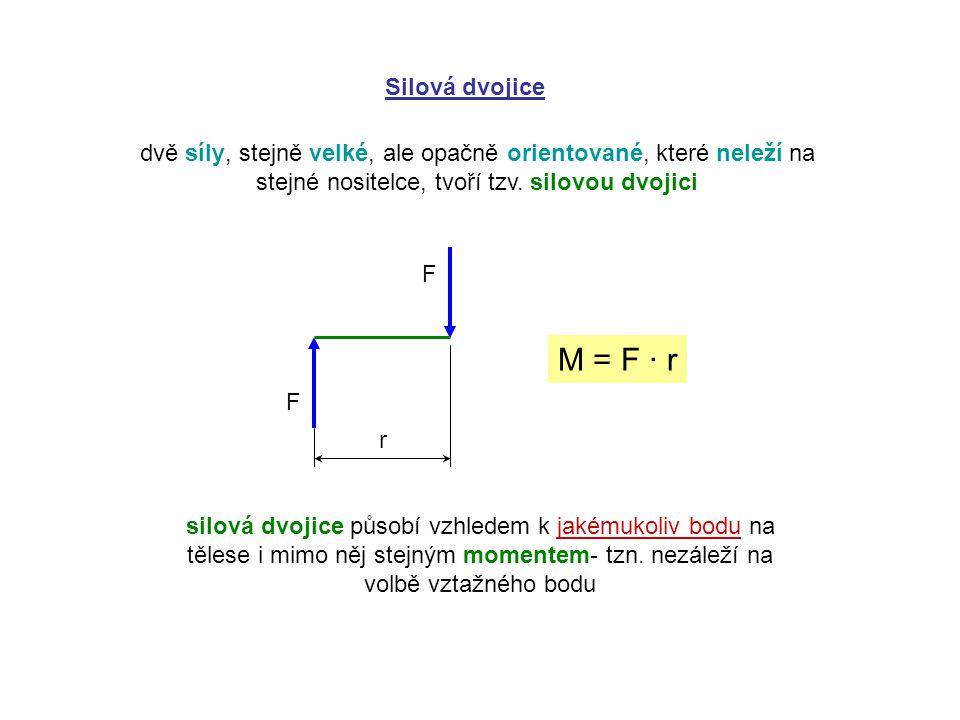 Silová dvojice dvě síly, stejně velké, ale opačně orientované, které neleží na stejné nositelce, tvoří tzv. silovou dvojici silová dvojice působí vzhl