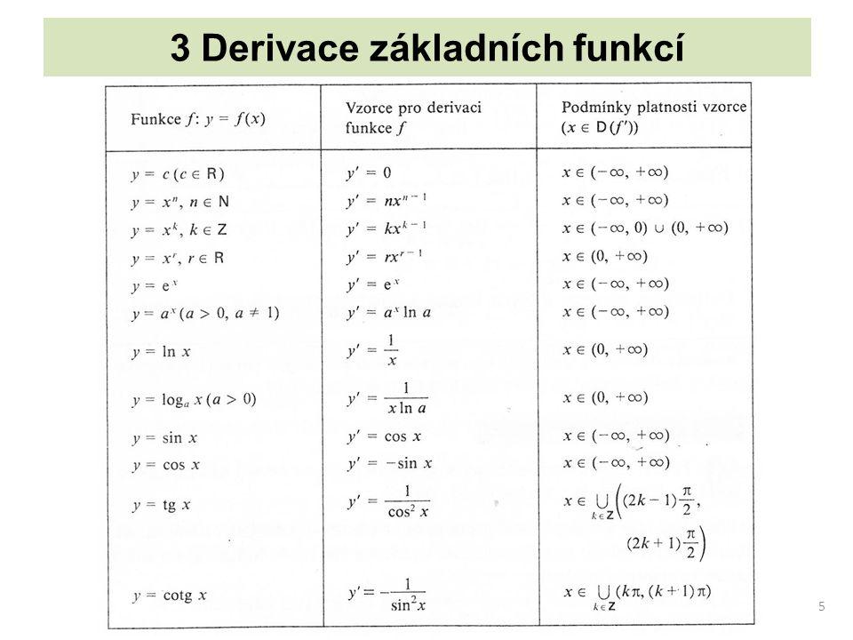 5 3 Derivace základních funkcí