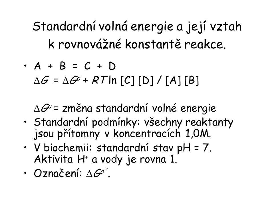 Standardní volná energie a její vztah k rovnovážné konstantě reakce. A + B = C + D  G =  G o + RT ln [C] [D] / [A] [B]  G o = změna standardní voln