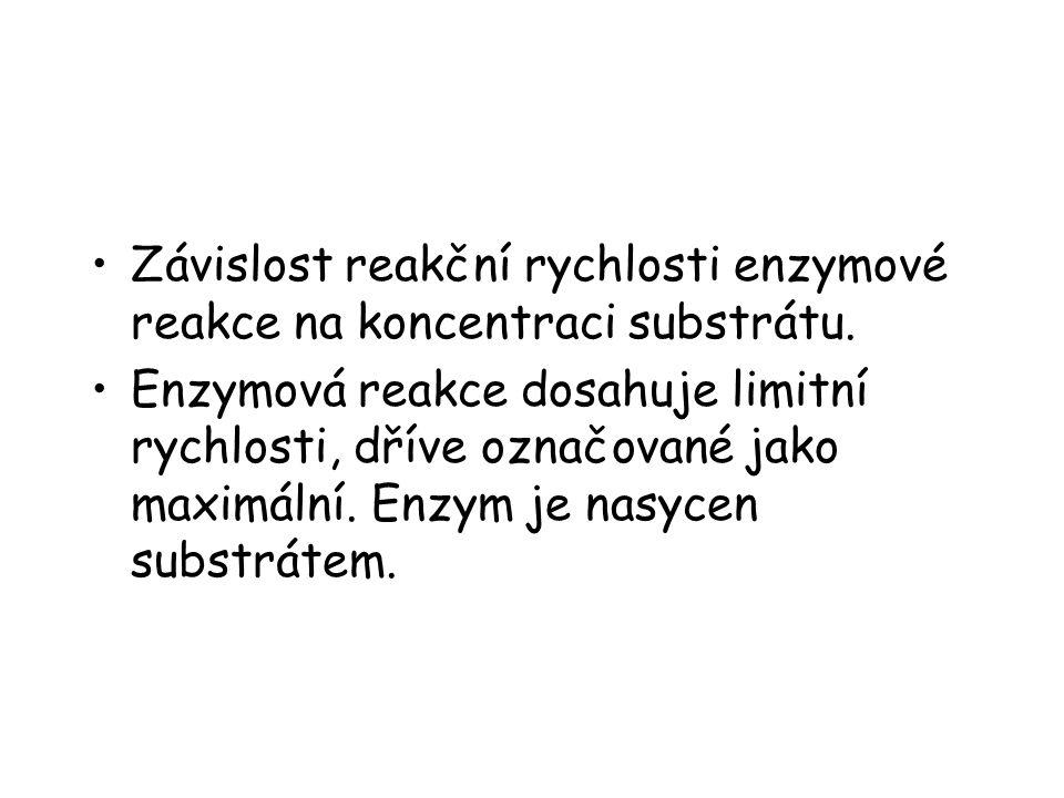 Závislost reakční rychlosti enzymové reakce na koncentraci substrátu. Enzymová reakce dosahuje limitní rychlosti, dříve označované jako maximální. Enz