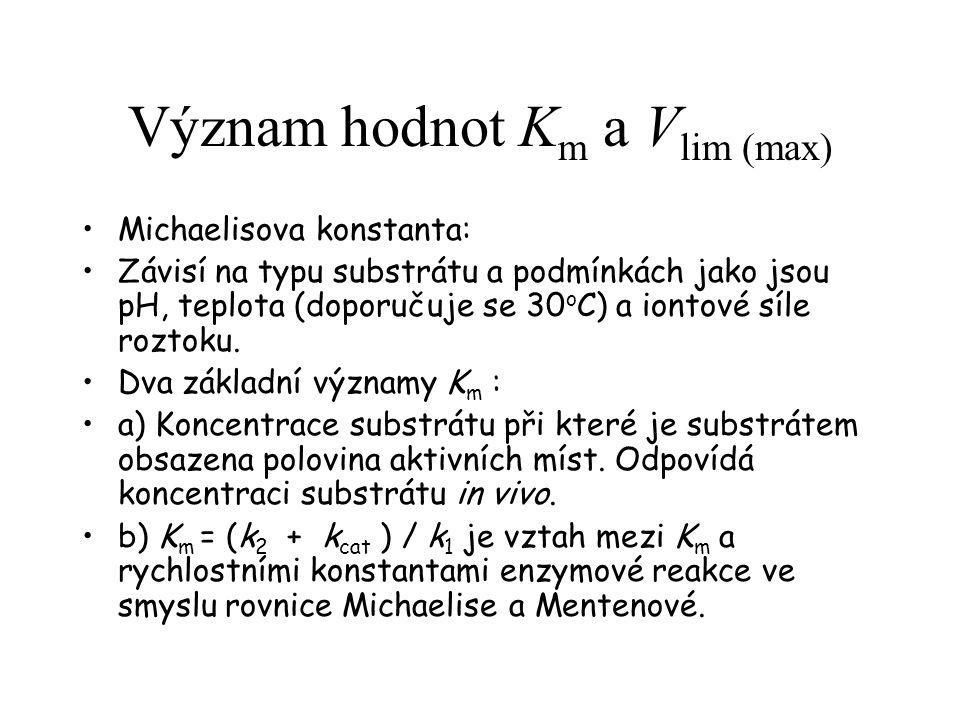 Význam hodnot K m a V lim (max) Michaelisova konstanta: Závisí na typu substrátu a podmínkách jako jsou pH, teplota (doporučuje se 30 o C) a iontové síle roztoku.