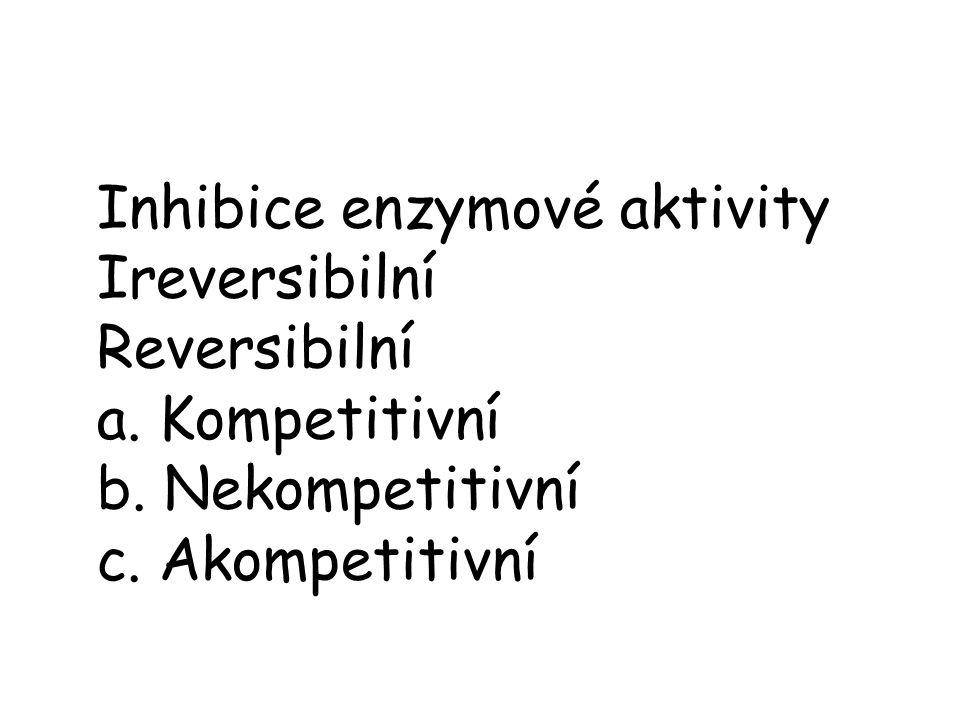 Inhibice enzymové aktivity Ireversibilní Reversibilní a. Kompetitivní b. Nekompetitivní c. Akompetitivní