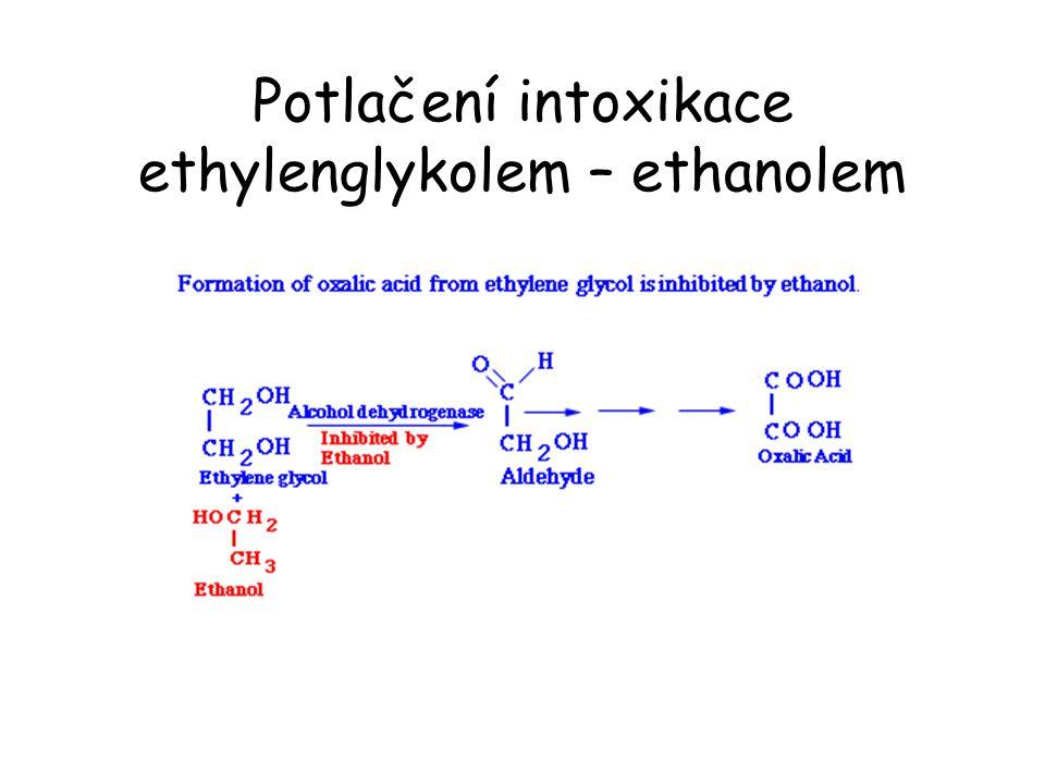 Potlačení intoxikace ethylenglykolem – ethanolem