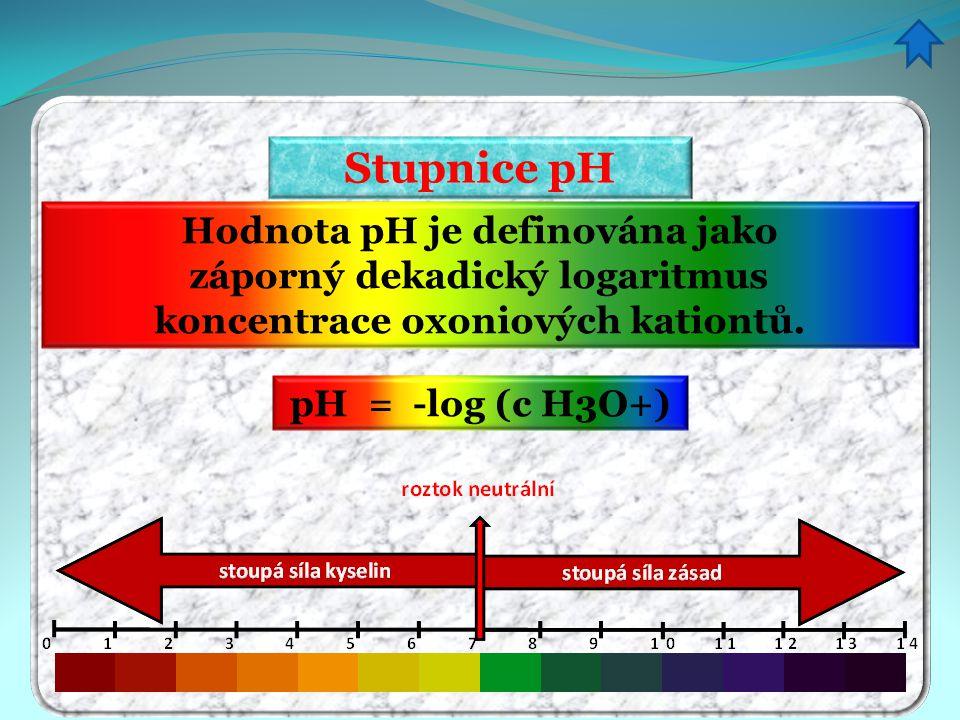 Stupnice pH Hodnota pH je definována jako záporný dekadický logaritmus koncentrace oxoniových kationtů. pH = -log (c H3O+)