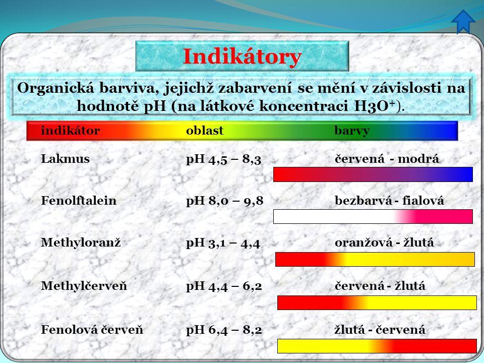 Indikátory Lakmus Fenolftalein Methyloranž Methylčerveň pH 4,5 – 8,3 pH 8,0 – 9,8 pH 3,1 – 4,4 pH 4,4 – 6,2 červená - modrá bezbarvá - fialová oranžov