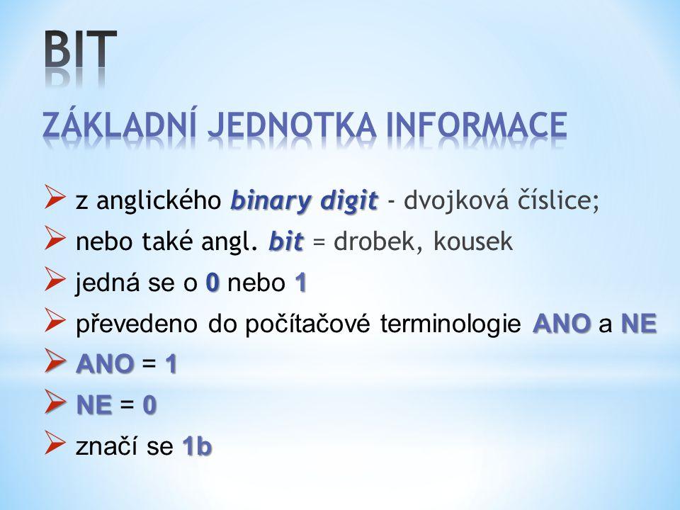 binary digit  z anglického binary digit - dvojková číslice; bit  nebo také angl.