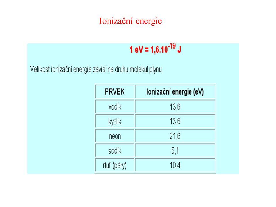 Nesamostatný výboj.Probíhá jen v přítomnosti ionizačního činidla - ionizátoru.