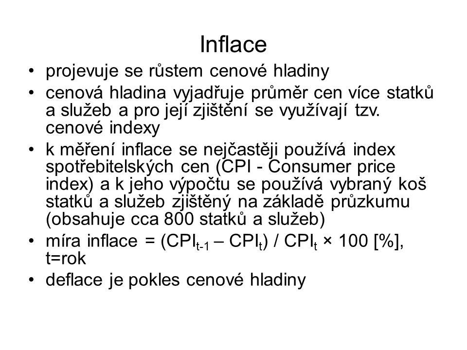 Inflace projevuje se růstem cenové hladiny cenová hladina vyjadřuje průměr cen více statků a služeb a pro její zjištění se využívají tzv.
