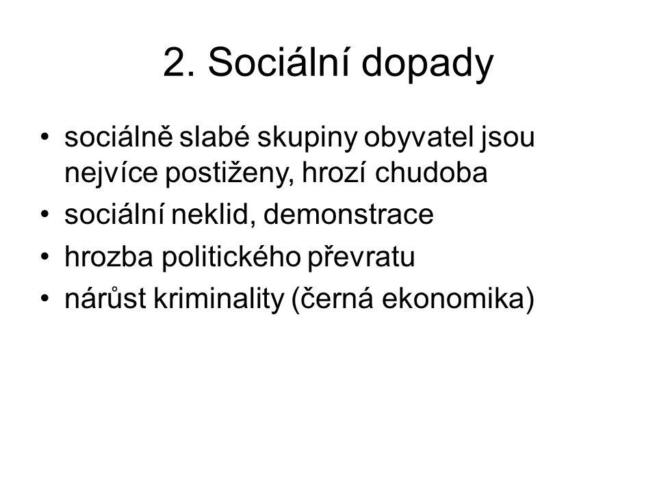2. Sociální dopady sociálně slabé skupiny obyvatel jsou nejvíce postiženy, hrozí chudoba sociální neklid, demonstrace hrozba politického převratu nárů