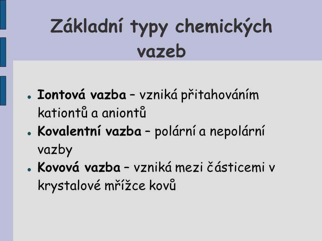 Základní typy chemických vazeb Iontová vazba – vzniká přitahováním kationtů a aniontů Kovalentní vazba – polární a nepolární vazby Kovová vazba – vzni