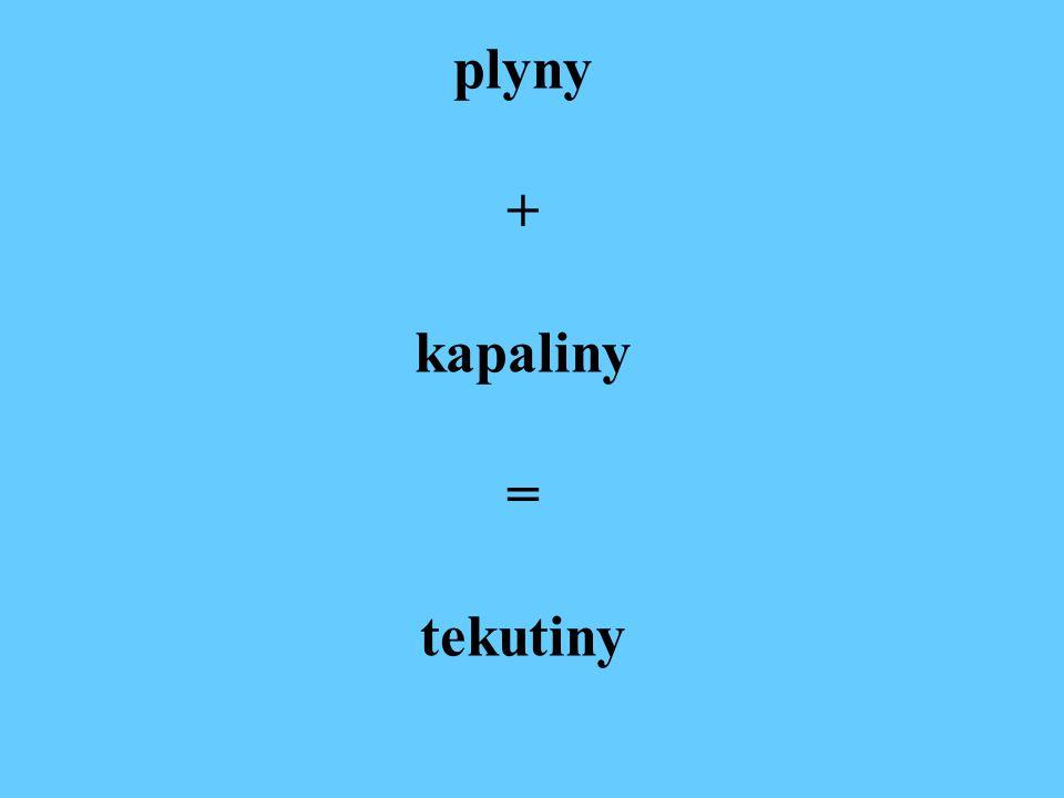 plyny + kapaliny = tekutiny