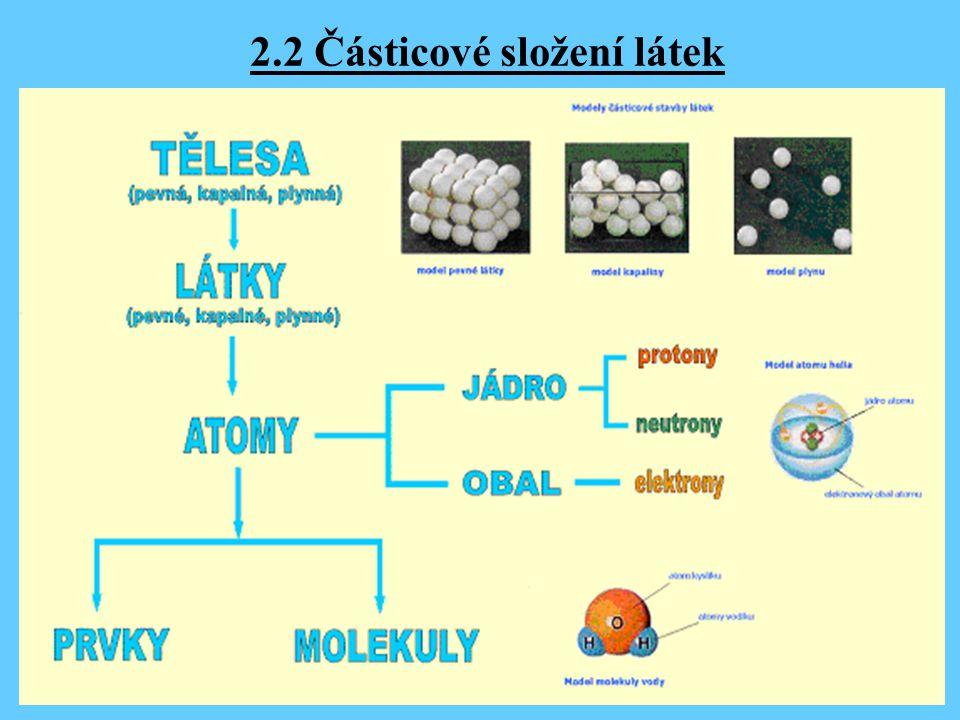 2.2 Částicové složení látek
