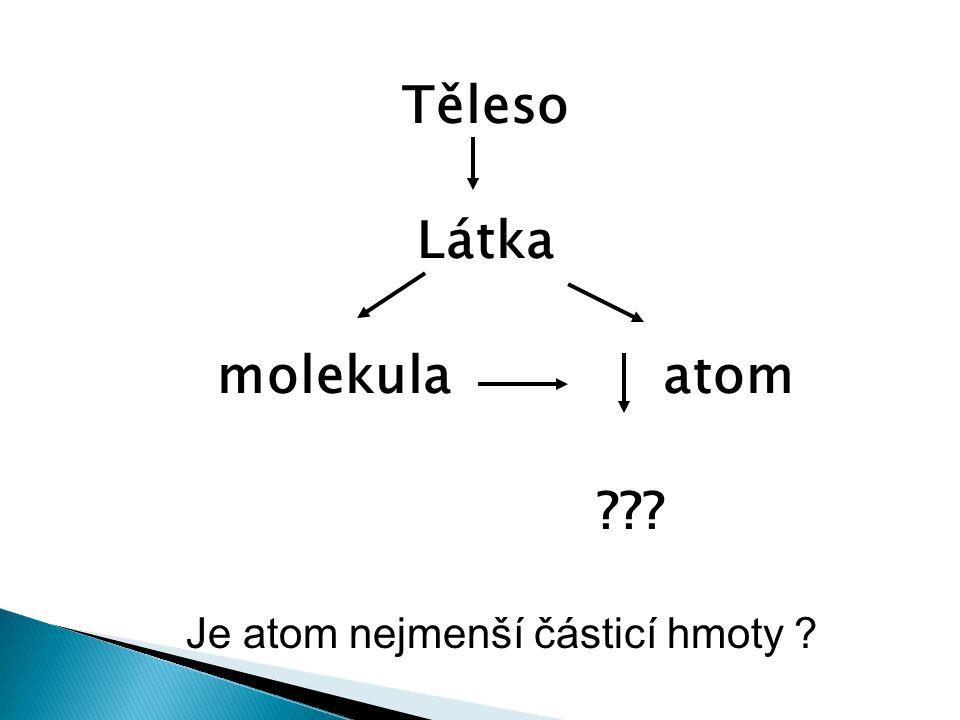 Těleso Látka molekula atom ??? Je atom nejmenší částicí hmoty ?