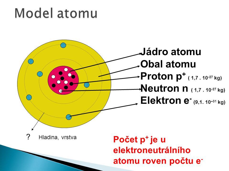 Jádro atomu Obal atomu Proton p + ( 1,7. 10 -27 kg) Neutron n ( 1,7. 10 -27 kg) Elektron e - (9,1. 10 –31 kg) ? Hladina, vrstva Počet p + je u elektro