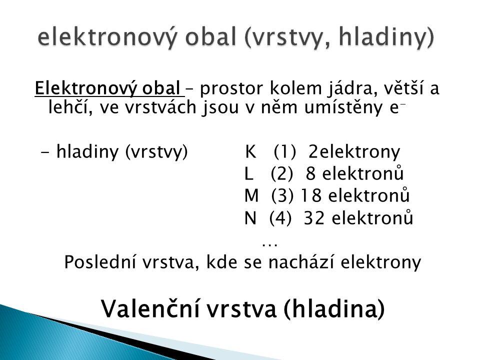 Elektronový obal – prostor kolem jádra, větší a lehčí, ve vrstvách jsou v něm umístěny e - - hladiny (vrstvy) K (1) 2elektrony L (2) 8 elektronů M (3)