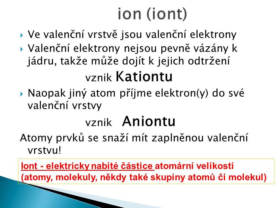  Kationt - kladně nabitá částice (atom přišel o určitý počet e - ) - označuje se malým + vpravo nahoře a číslovkou (počet e - o které atom přišel) Na + kationt sodíku (sodný kationt) Ca +2 kationt vápníku (vápenatý kationt) Fe +3 kationt železa (železitý kationt) Li + (3 protony a 2 elektrony)