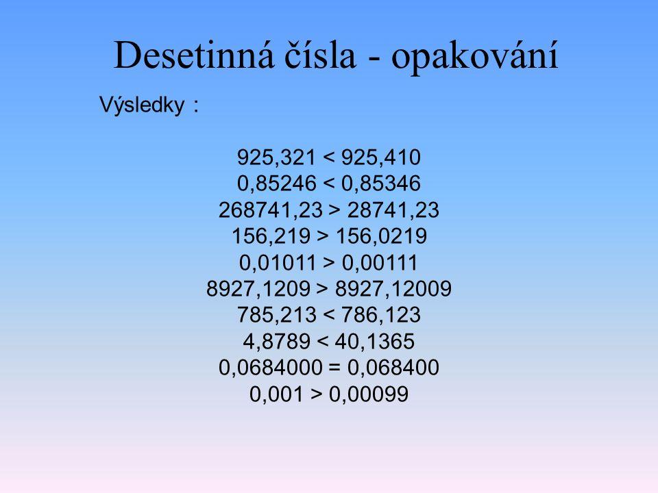 Desetinná čísla - opakování Výsledky : 925,321 < 925,410 0,85246 < 0,85346 268741,23 > 28741,23 156,219 > 156,0219 0,01011 > 0,00111 8927,1209 > 8927,