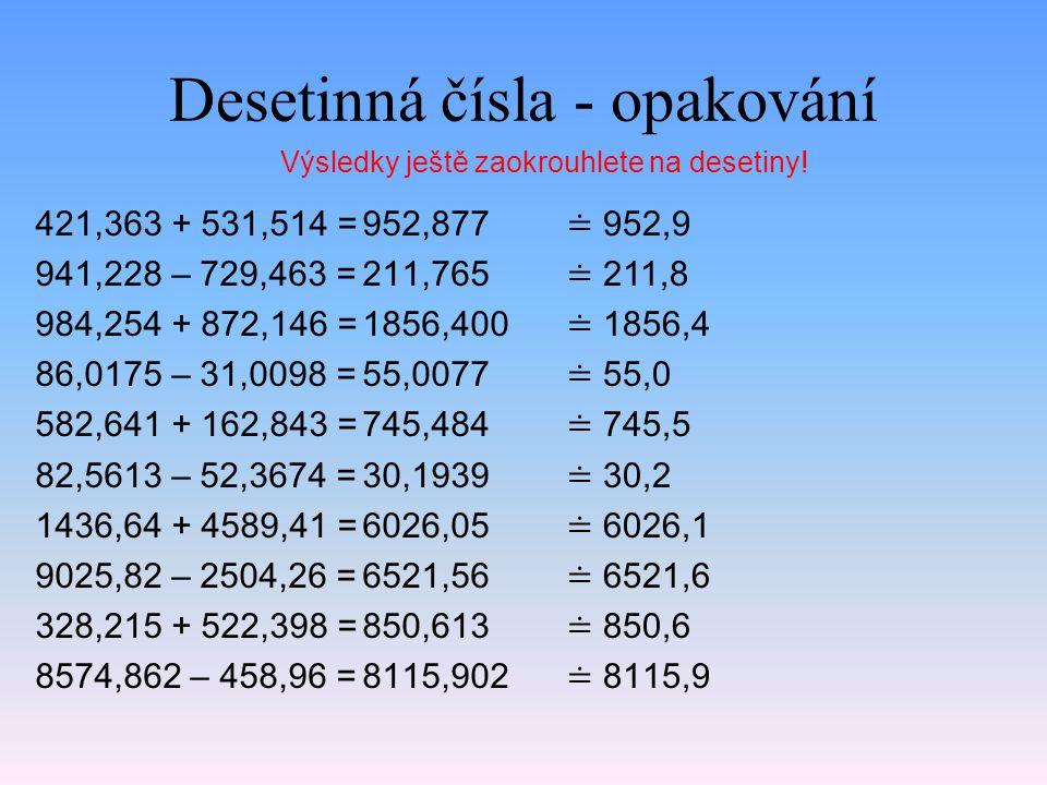 Desetinná čísla - opakování 421,363 + 531,514 = 941,228 – 729,463 = 984,254 + 872,146 = 86,0175 – 31,0098 = 582,641 + 162,843 = 82,5613 – 52,3674 = 14