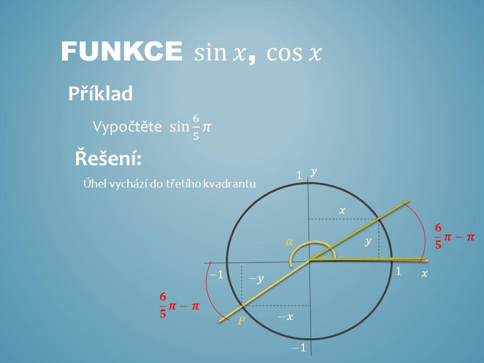 Příklad Řešení: Úhel vychází do třetího kvadrantu