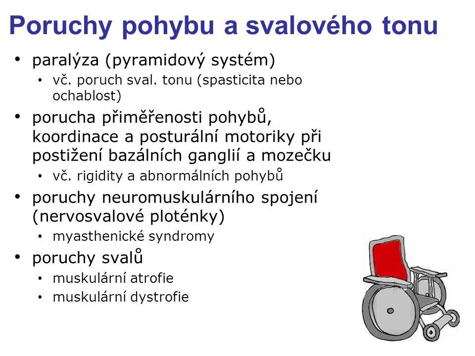 Poruchy pohybu a svalového tonu paralýza (pyramidový systém) vč. poruch sval. tonu (spasticita nebo ochablost) porucha přiměřenosti pohybů, koordinace