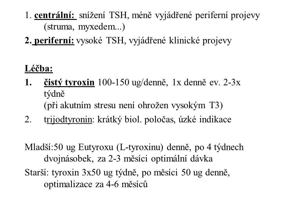 1. centrální: snížení TSH, méně vyjádřené periferní projevy (struma, myxedem...) 2. periferní: vysoké TSH, vyjádřené klinické projevy Léčba: 1.čistý t