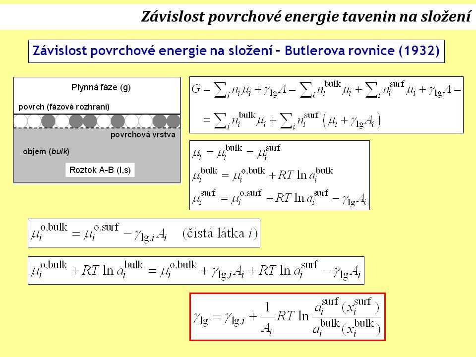 Závislost povrchové energie tavenin na složení Závislost povrchové energie na složení – Butlerova rovnice (1932)