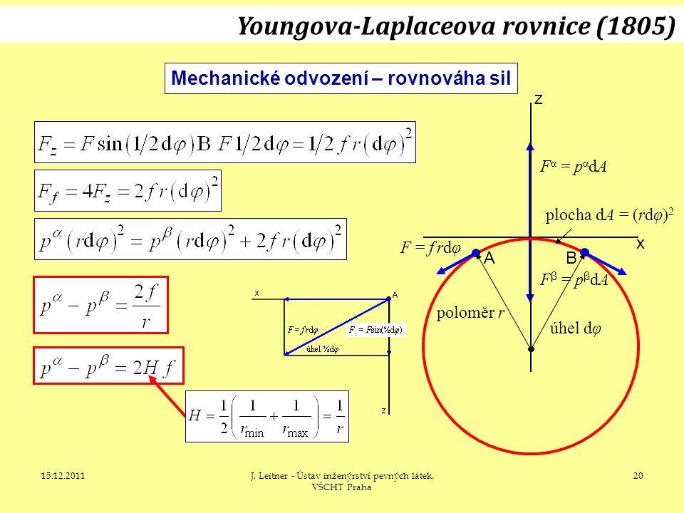 15.12.2011J. Leitner - Ústav inženýrství pevných látek, VŠCHT Praha 20 Youngova-Laplaceova rovnice (1805) plocha dA = (rdφ) 2 F α = p α dA F β = p β d
