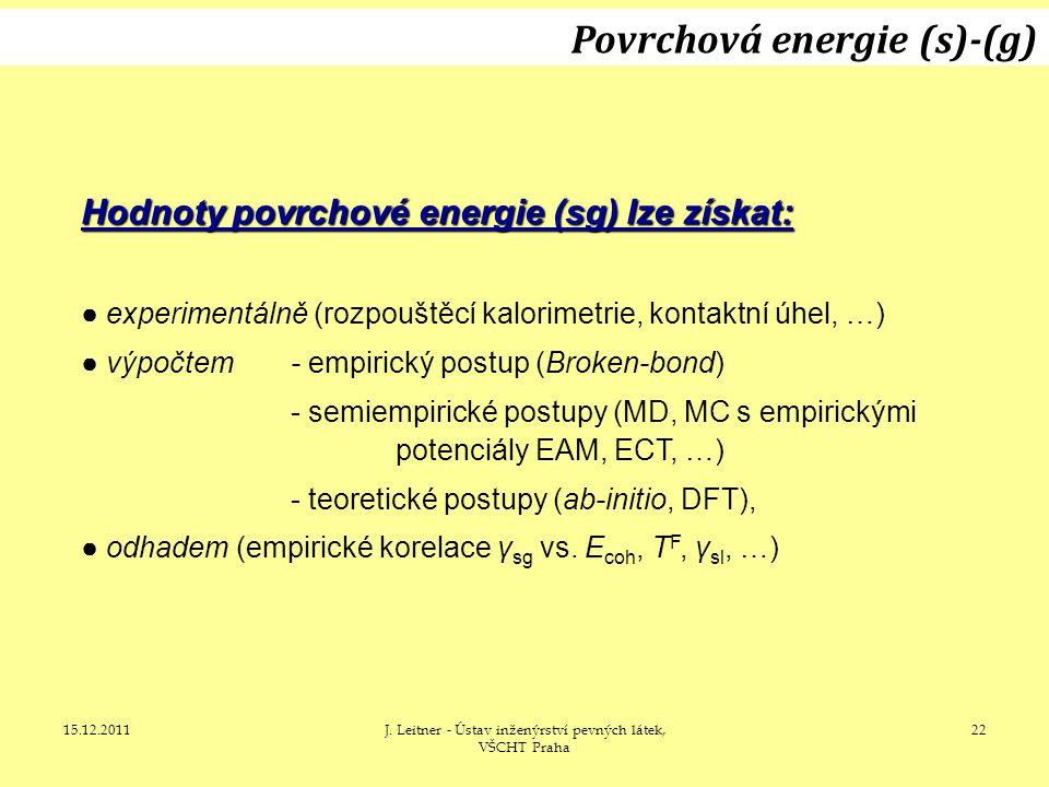 15.12.2011J. Leitner - Ústav inženýrství pevných látek, VŠCHT Praha 22 Povrchová energie (s)-(g) Hodnoty povrchové energie (sg) lze získat: ● experime