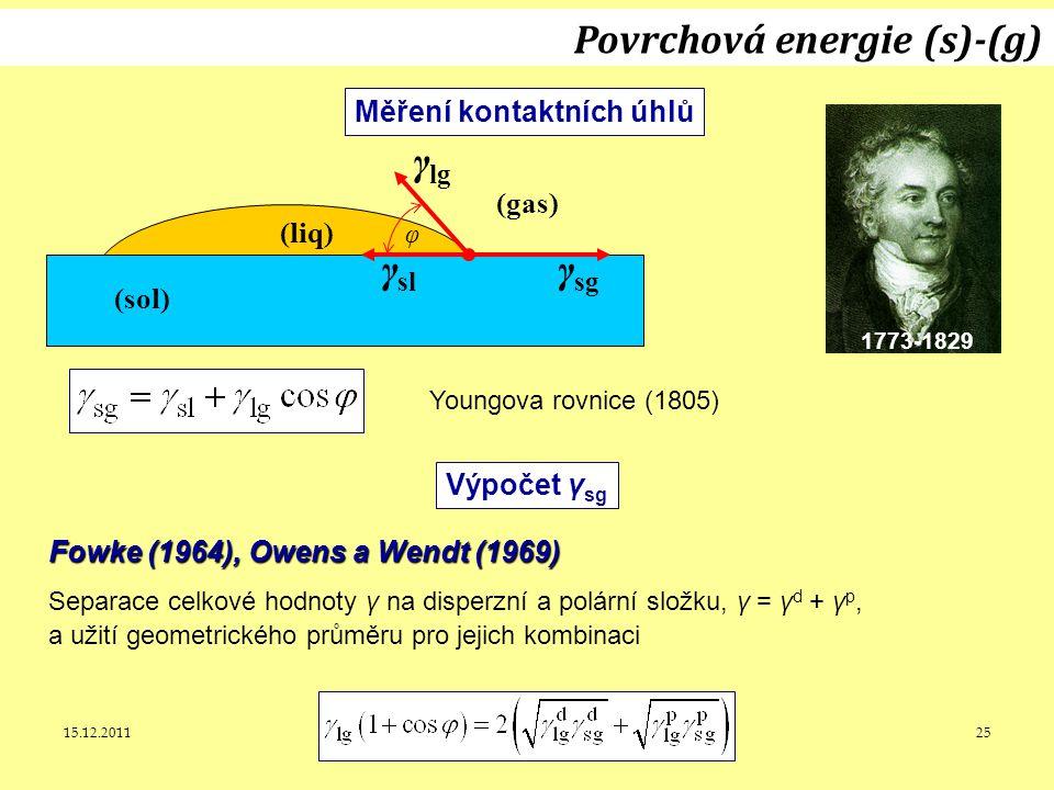 15.12.2011J. Leitner - Ústav inženýrství pevných látek, VŠCHT Praha 25 Měření kontaktních úhlů (liq) (sol) γ lg γ sl γ sg (gas) φ Povrchová energie (s