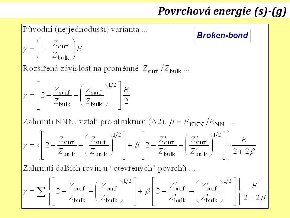 Broken-bond Povrchová energie (s)-(g)