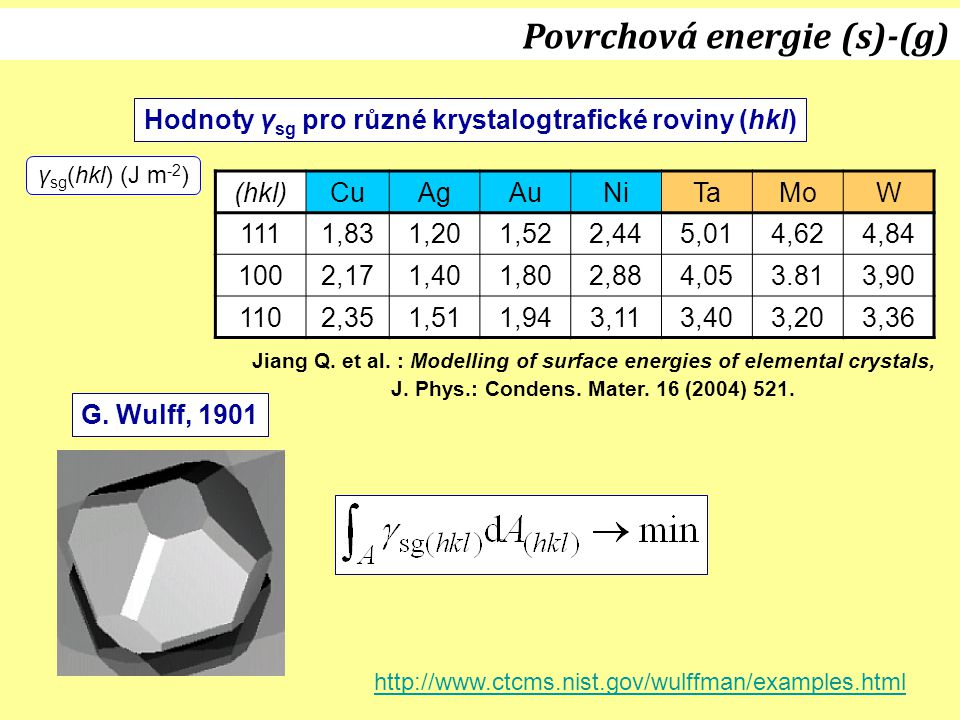 Hodnoty γ sg pro různé krystalogtrafické roviny (hkl) G. Wulff, 1901 http://www.ctcms.nist.gov/wulffman/examples.html (hkl)CuAgAuNiTaMoW 1111,831,201,