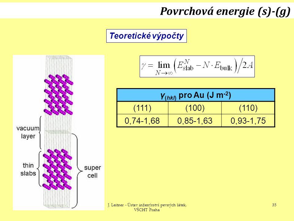 15.12.2011J. Leitner - Ústav inženýrství pevných látek, VŠCHT Praha 35 Teoretické výpočty Povrchová energie (s)-(g) γ (hkl) pro Au (J m -2 ) (111)(100