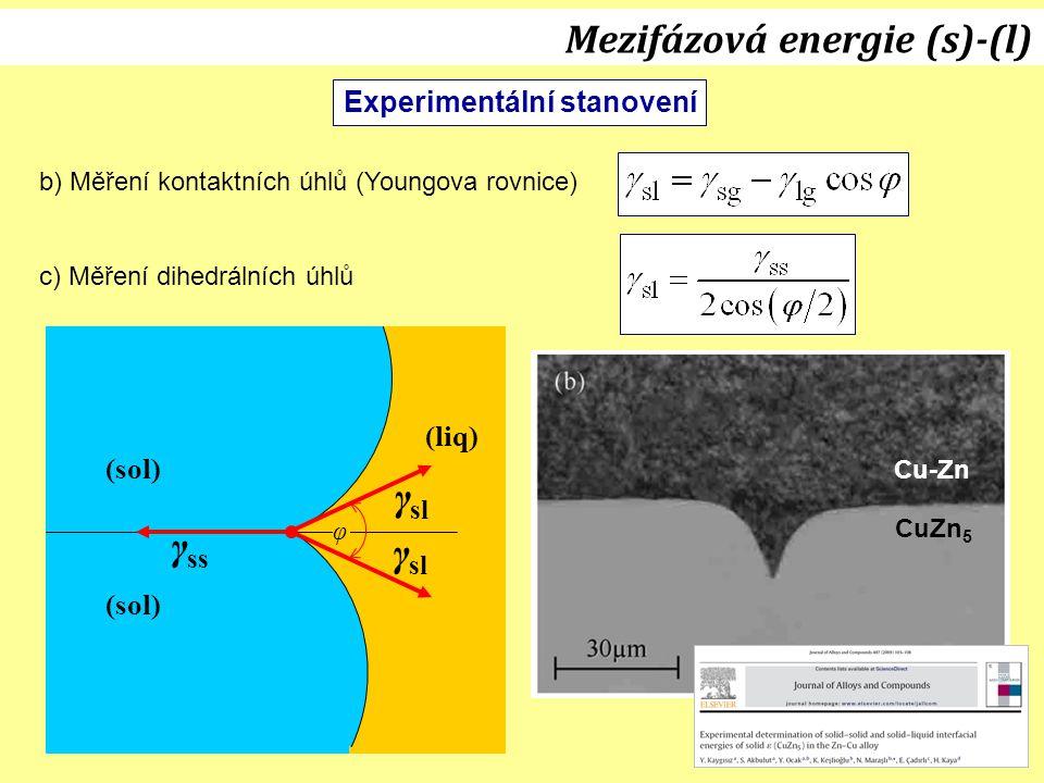Experimentální stanovení b) Měření kontaktních úhlů (Youngova rovnice) c) Měření dihedrálních úhlů (liq) (sol) γ ss γ sl φ (sol) Mezifázová energie (s