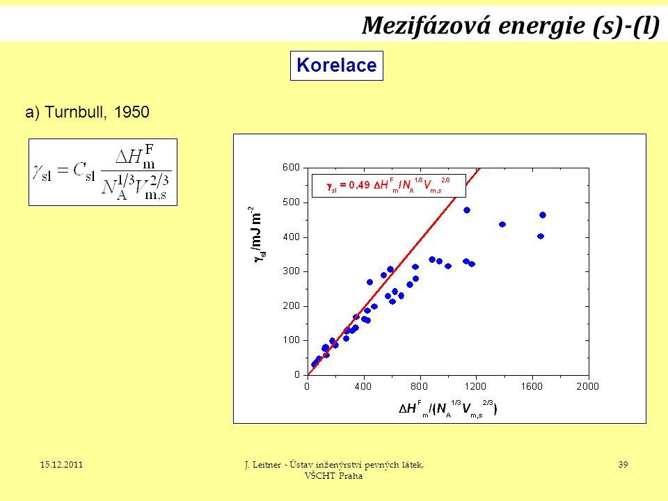 15.12.2011J. Leitner - Ústav inženýrství pevných látek, VŠCHT Praha 39 a) Turnbull, 1950 Mezifázová energie (s)-(l) Korelace