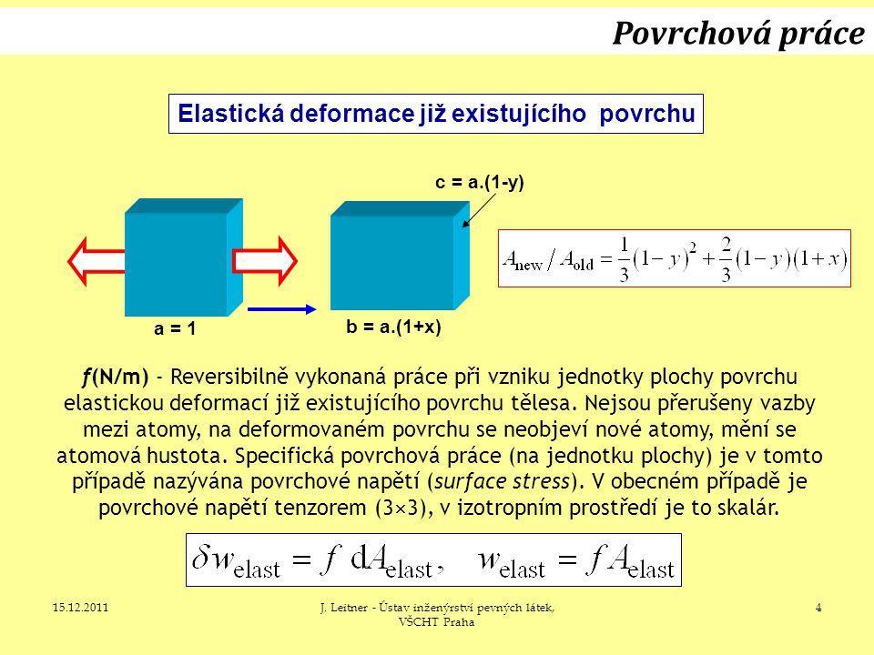 15.12.2011J. Leitner - Ústav inženýrství pevných látek, VŠCHT Praha 4 b = a.(1+x) a = 1 c = a.(1-y) Elastická deformace již existujícího povrchu f(N/m