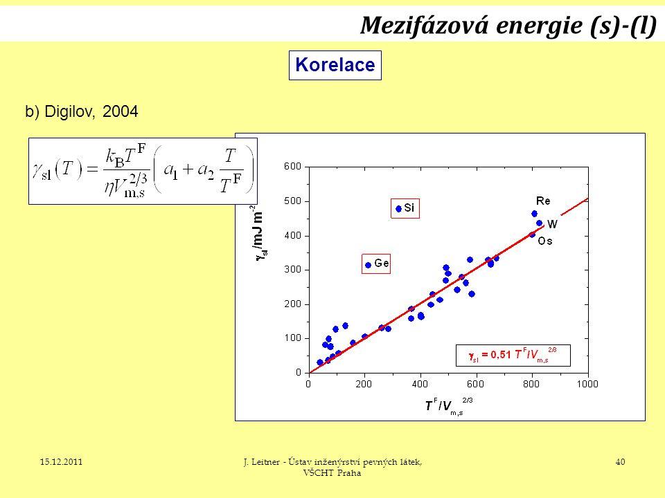 15.12.2011J. Leitner - Ústav inženýrství pevných látek, VŠCHT Praha 40 Korelace b) Digilov, 2004 Mezifázová energie (s)-(l)