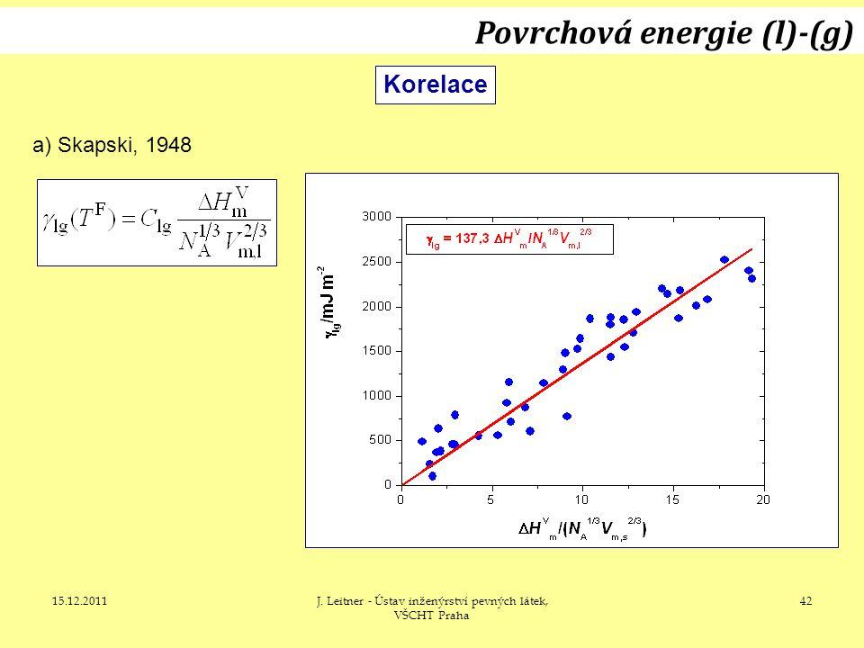 15.12.2011J. Leitner - Ústav inženýrství pevných látek, VŠCHT Praha 42 a) Skapski, 1948 Povrchová energie (l)-(g) Korelace