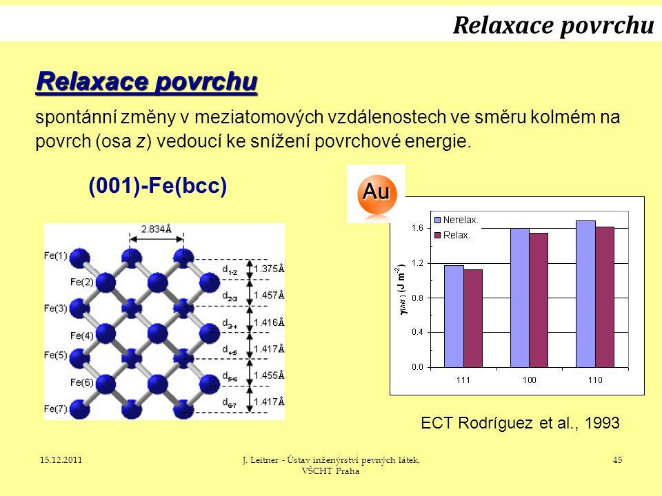 15.12.2011J. Leitner - Ústav inženýrství pevných látek, VŠCHT Praha 45 Relaxace povrchu (001)-Fe(bcc) Relaxace povrchu spontánní změny v meziatomových