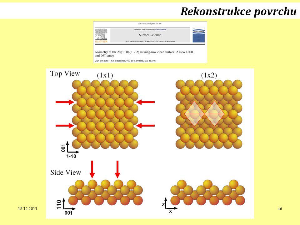 15.12.2011J. Leitner - Ústav inženýrství pevných látek, VŠCHT Praha 46 Rekonstrukce povrchu