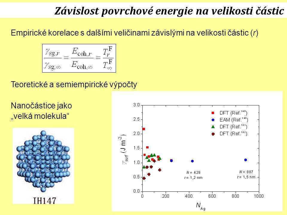 Závislost povrchové energie na velikosti částic Empirické korelace s dalšími veličinami závislými na velikosti částic (r) Teoretické a semiempirické v