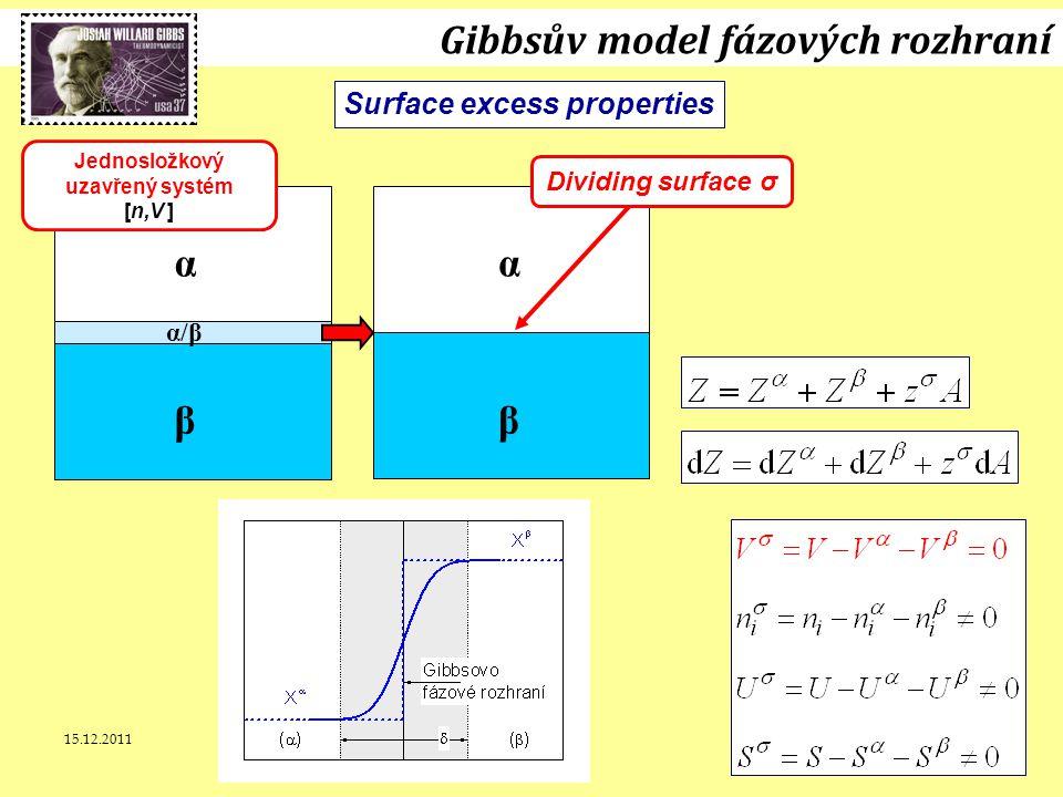 15.12.20118 Surface excess properties α β α/βα/β α β Jednosložkový uzavřený systém [n,V ] Gibbsův model fázových rozhraní Dividing surface σ