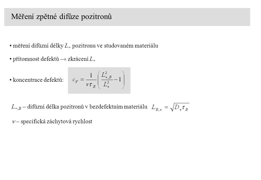 Měření zpětné difůze pozitronů měření difůzní délky L + pozitronu ve studovaném materiálu přítomnost defektů  zkrácení L + koncentrace defektů: L +,B – difůzní délka pozitronů v bezdefektním materiálu – specifická záchytová rychlost
