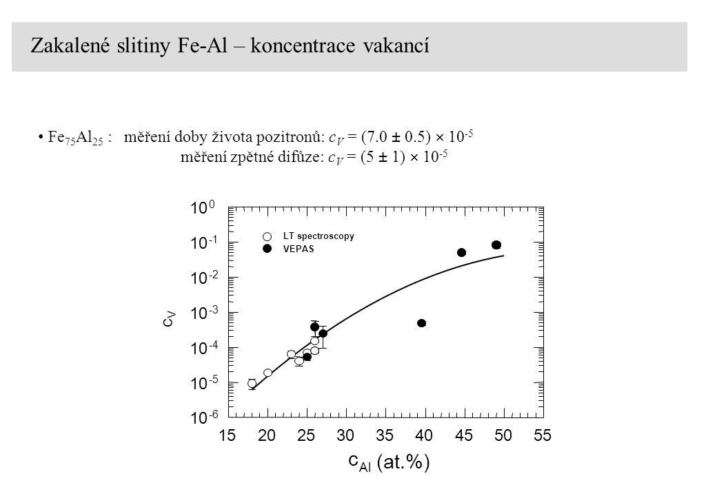 Fe 75 Al 25 : měření doby života pozitronů: c V = (7.0 ± 0.5)  10 -5 měření zpětné difůze: c V = (5 ± 1)  10 -5 c Al (at.%) 152025303540455055 cVcV 10 -6 10 -5 10 -4 10 -3 10 -2 10 10 0 LT spectroscopy VEPAS Zakalené slitiny Fe-Al – koncentrace vakancí